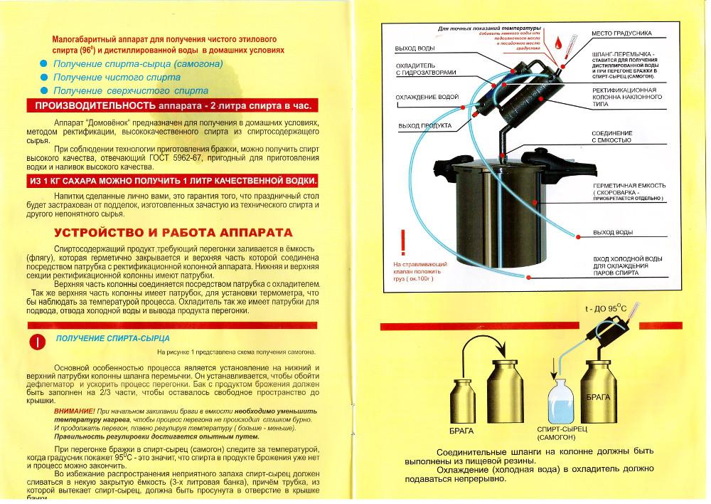 надевают принцип работы самогонного аппарата домовенок 1 Виды термобелья2